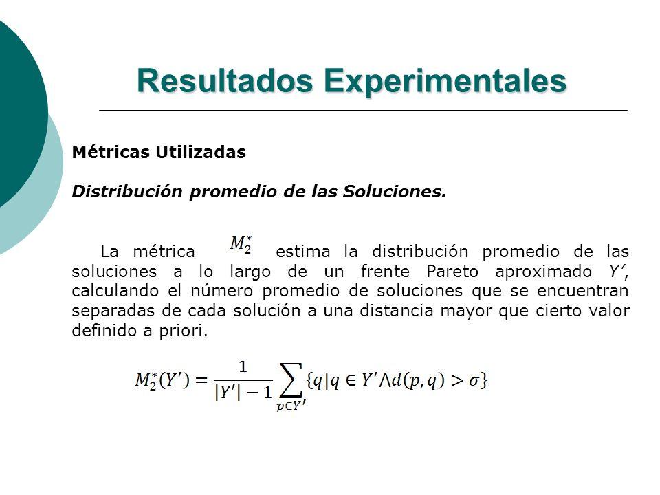 Resultados Experimentales Métricas Utilizadas Extensión La métrica evalúa la extensión o abarcamiento de un frente Pareto aproximado Y a través de la sumatoria de las máximas separaciones de las evaluaciones en cada objetivo.