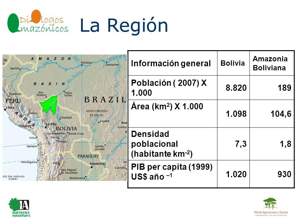 BOLIVIA La Región Información general Bolivia Amazonia Boliviana Población ( 2007) X 1.000 8.820189 Área (km 2 ) X 1.000 1.098104,6 Densidad poblacion