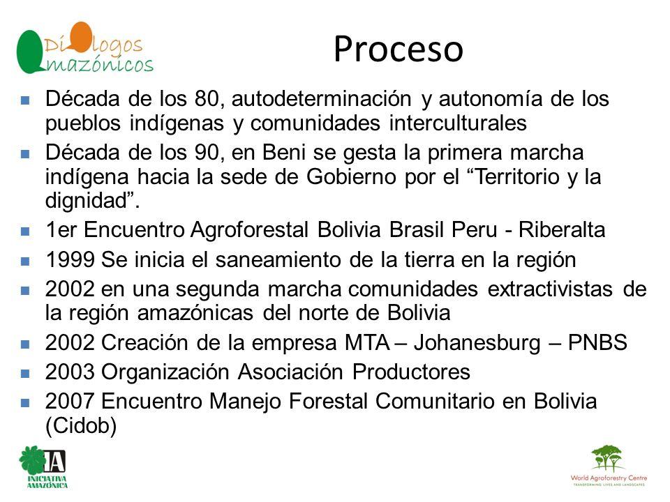 Proceso BOLIVIA Década de los 80, autodeterminación y autonomía de los pueblos indígenas y comunidades interculturales Década de los 90, en Beni se ge