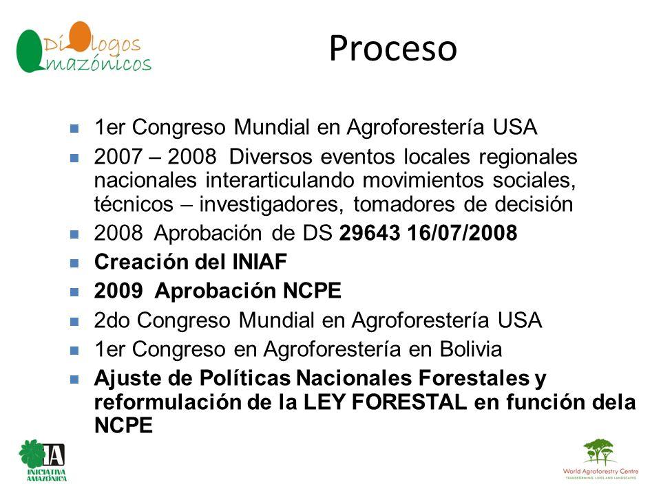 Proceso BOLIVIA 1er Congreso Mundial en Agroforestería USA 2007 – 2008 Diversos eventos locales regionales nacionales interarticulando movimientos soc