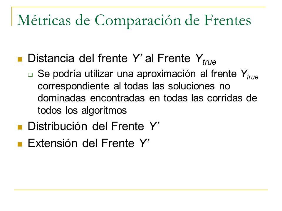 Métricas de Comparación de Frentes Distancia del frente Y al Frente Y true Se podría utilizar una aproximación al frente Y true correspondiente al tod