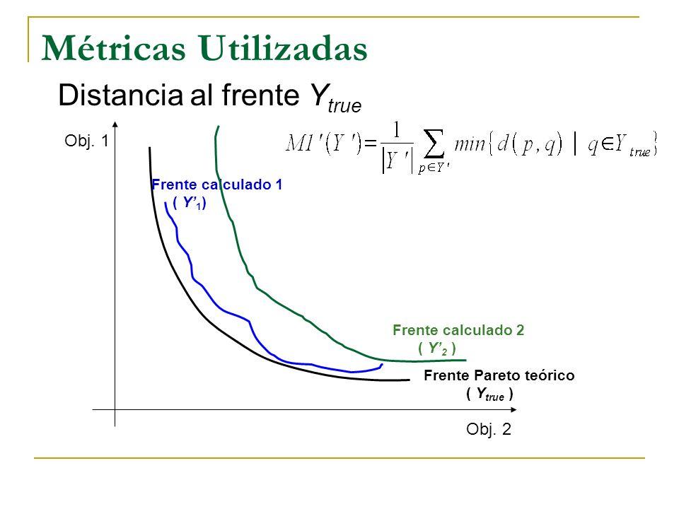 Métricas Utilizadas Distancia al frente Y true Obj. 1 Obj. 2 Frente Pareto teórico ( Y true ) Frente calculado 1 ( Y 1 ) Frente calculado 2 ( Y 2 )