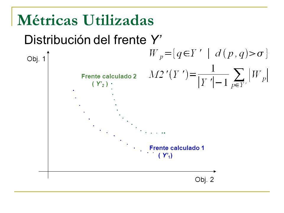 Métricas Utilizadas Distribución del frente Y Obj. 1 Obj. 2 Frente calculado 1 ( Y 1 ) Frente calculado 2 ( Y 2 )