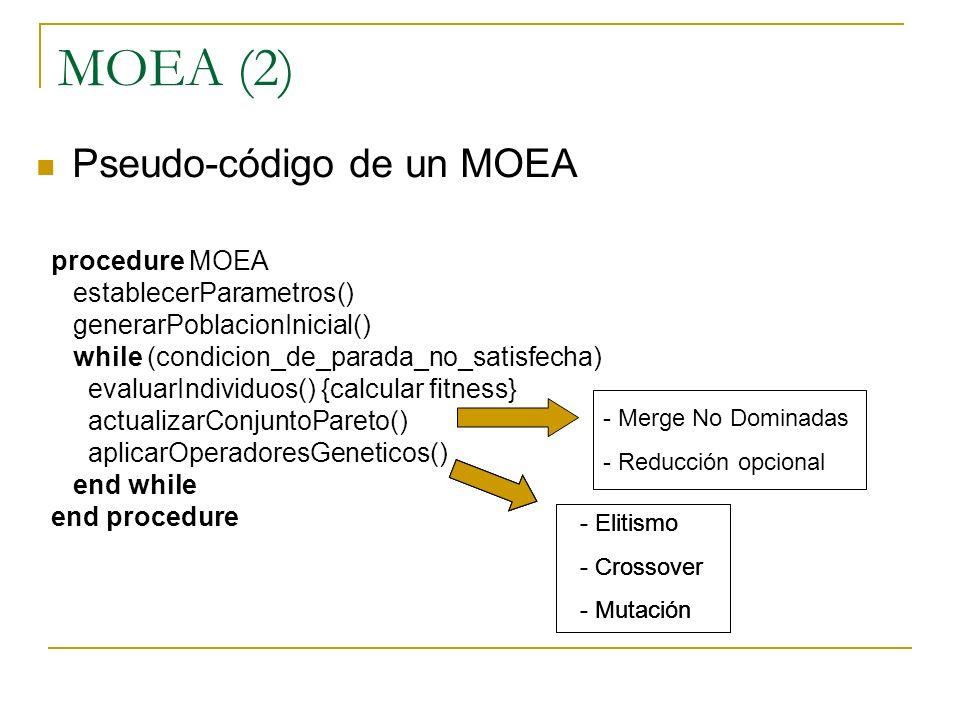 MOEA (2) Pseudo-código de un MOEA procedure MOEA establecerParametros() generarPoblacionInicial() while (condicion_de_parada_no_satisfecha) evaluarInd