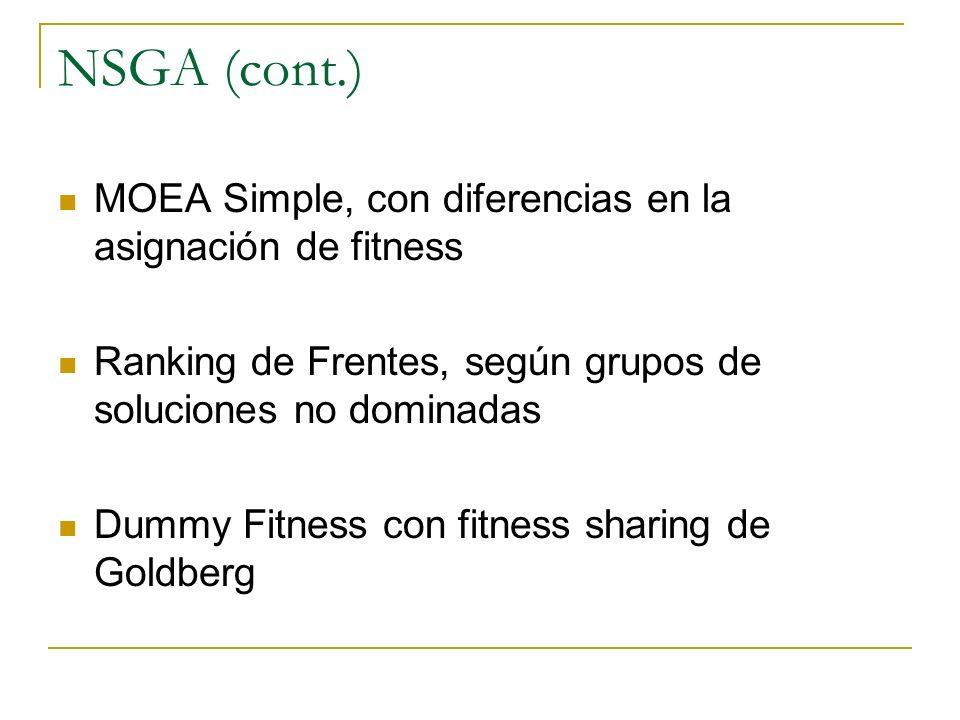 NSGA (cont.) MOEA Simple, con diferencias en la asignación de fitness Ranking de Frentes, según grupos de soluciones no dominadas Dummy Fitness con fi