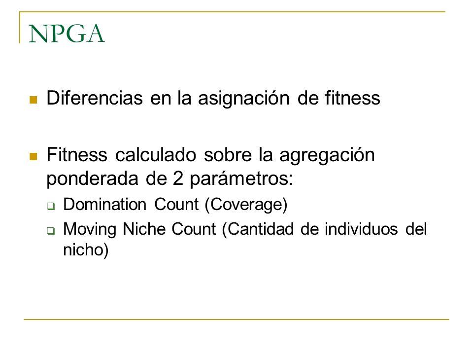 NPGA Diferencias en la asignación de fitness Fitness calculado sobre la agregación ponderada de 2 parámetros: Domination Count (Coverage) Moving Niche