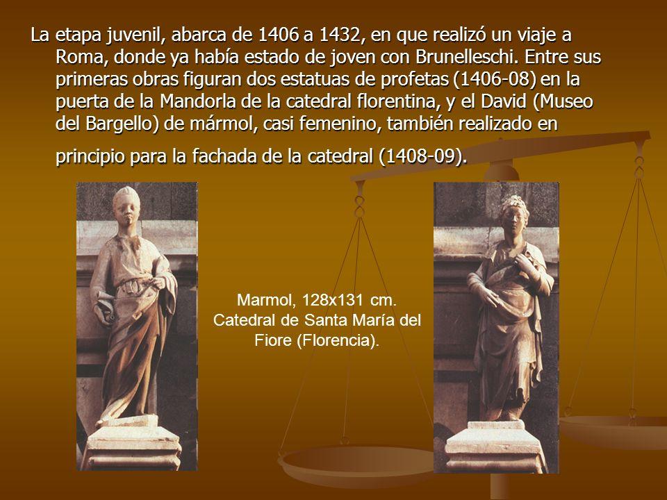 Entre 1424 y 1427, D.