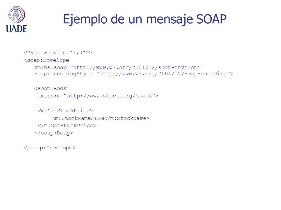 Ejemplo de un mensaje SOAP <soap:Envelope xmlns:soap=