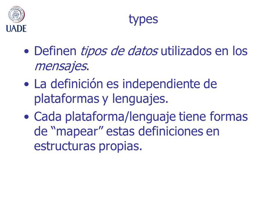types Definen tipos de datos utilizados en los mensajes. La definición es independiente de plataformas y lenguajes. Cada plataforma/lenguaje tiene for