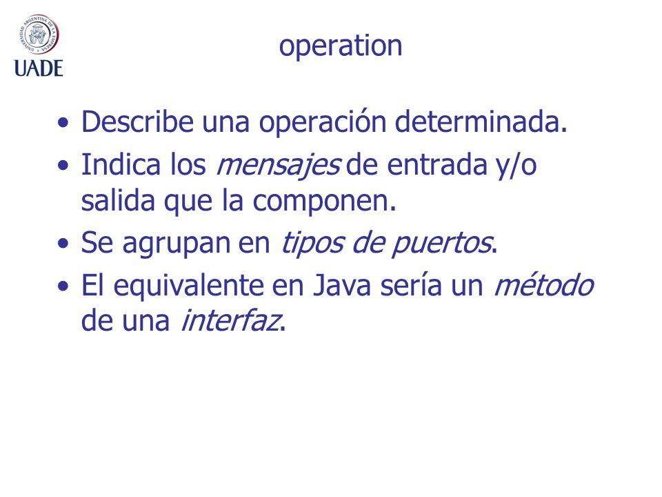 operation Describe una operación determinada. Indica los mensajes de entrada y/o salida que la componen. Se agrupan en tipos de puertos. El equivalent
