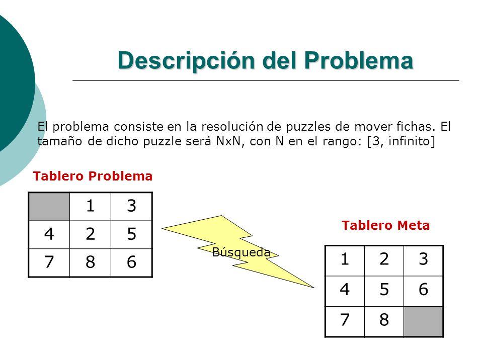 Descripción del Problema 13 425 786 El problema consiste en la resolución de puzzles de mover fichas. El tamaño de dicho puzzle será NxN, con N en el