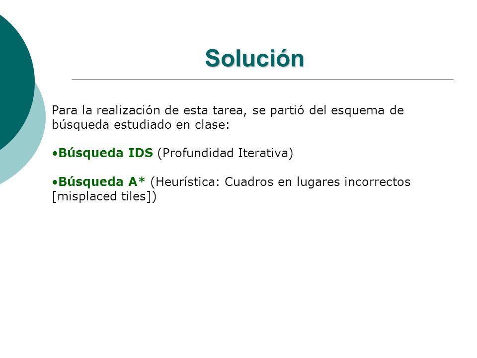 Solución Para la realización de esta tarea, se partió del esquema de búsqueda estudiado en clase: Búsqueda IDS (Profundidad Iterativa) Búsqueda A* (He