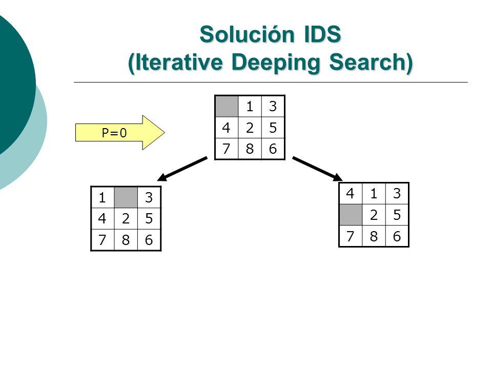 Solución IDS (Iterative Deeping Search) 13 425 786 13 425 786 413 25 786 P=0 P=1