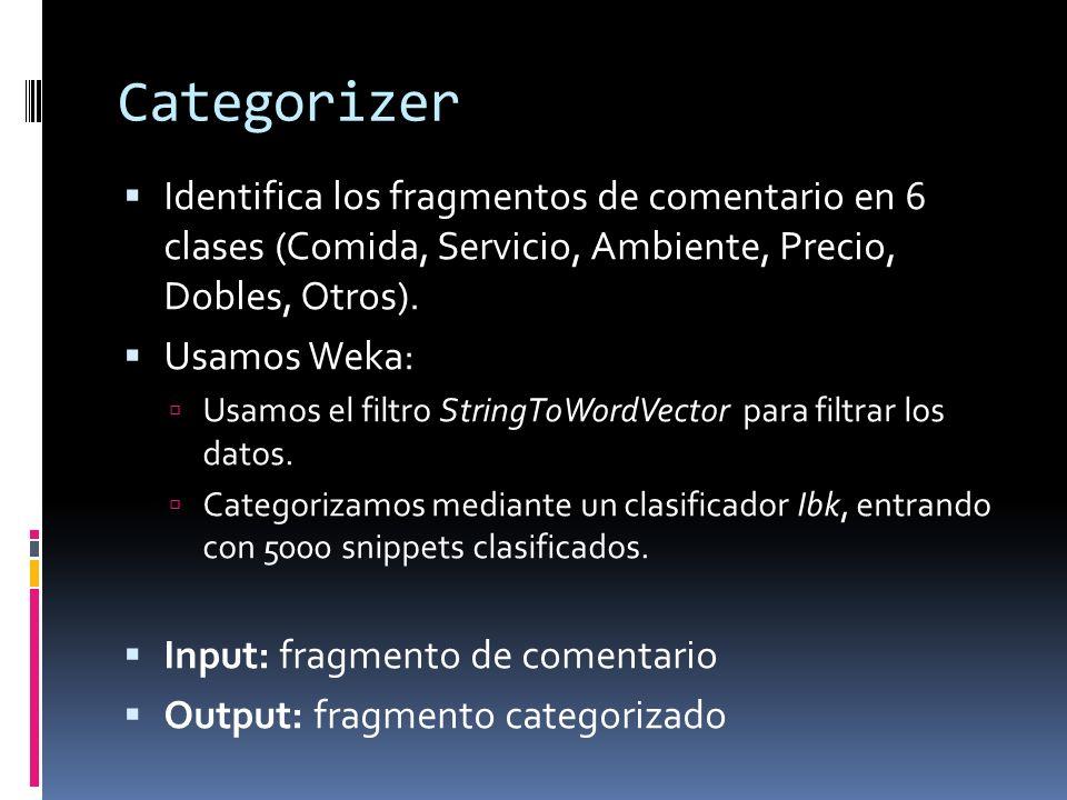 Categorizer Identifica los fragmentos de comentario en 6 clases (Comida, Servicio, Ambiente, Precio, Dobles, Otros). Usamos Weka: Usamos el filtro Str