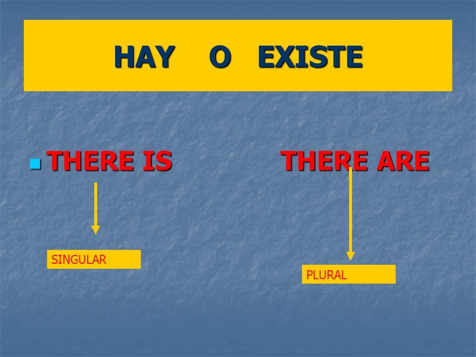MEANINGS THERE IS - THERES HAY UNO HAY UNO se usa para expresar que algo o alguien existe (singular).