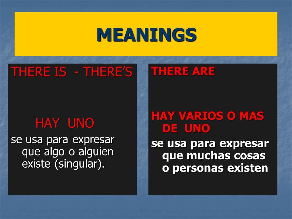 MEANINGS THERE IS - THERES HAY UNO HAY UNO se usa para expresar que algo o alguien existe (singular). THERE ARE HAY VARIOS O MAS DE UNO se usa para ex