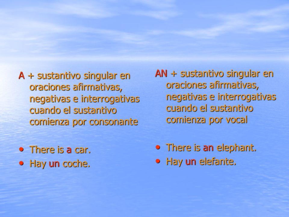 A + sustantivo singular en oraciones afirmativas, negativas e interrogativas cuando el sustantivo comienza por consonante There is a car. There is a c