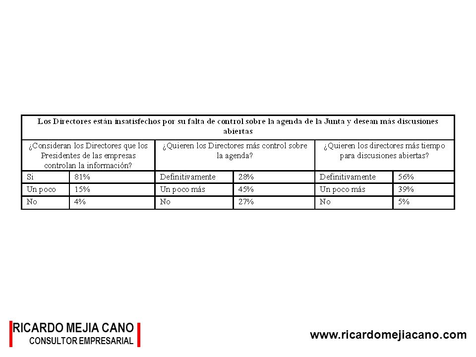 RICARDO MEJIA CANO CONSULTOR EMPRESARIAL www.ricardomejiacano.com