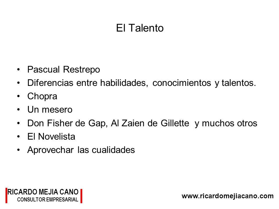 RICARDO MEJIA CANO CONSULTOR EMPRESARIAL www.ricardomejiacano.com El Talento Pascual Restrepo Diferencias entre habilidades, conocimientos y talentos.