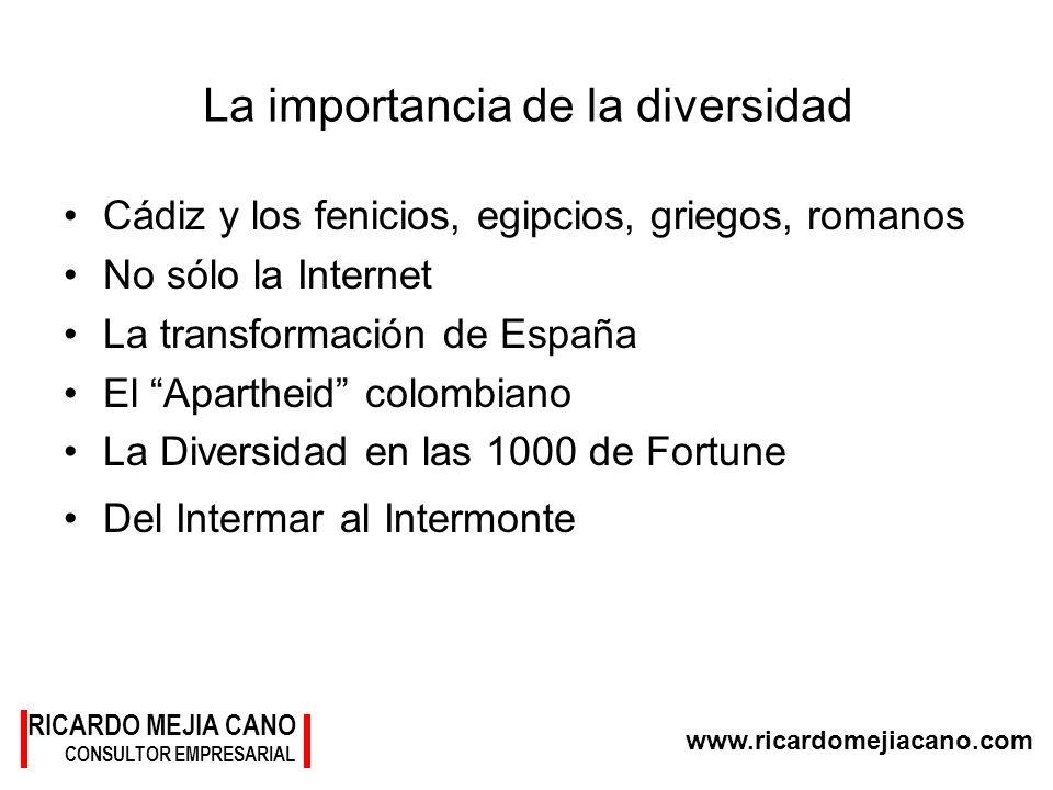 RICARDO MEJIA CANO CONSULTOR EMPRESARIAL www.ricardomejiacano.com La importancia de la diversidad Cádiz y los fenicios, egipcios, griegos, romanos No