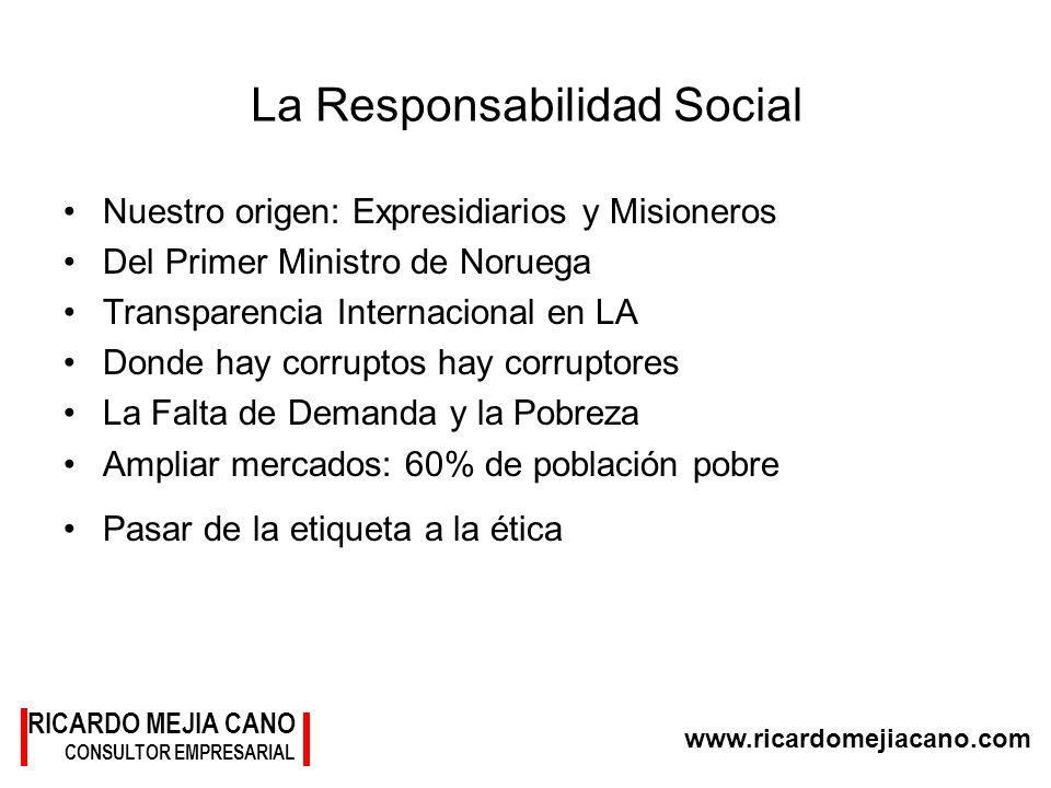 RICARDO MEJIA CANO CONSULTOR EMPRESARIAL www.ricardomejiacano.com La Responsabilidad Social Nuestro origen: Expresidiarios y Misioneros Del Primer Min