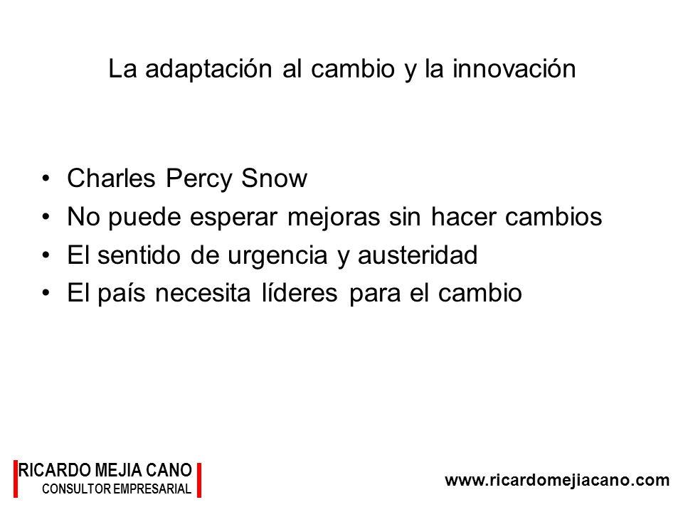 RICARDO MEJIA CANO CONSULTOR EMPRESARIAL www.ricardomejiacano.com La adaptación al cambio y la innovación Charles Percy Snow No puede esperar mejoras