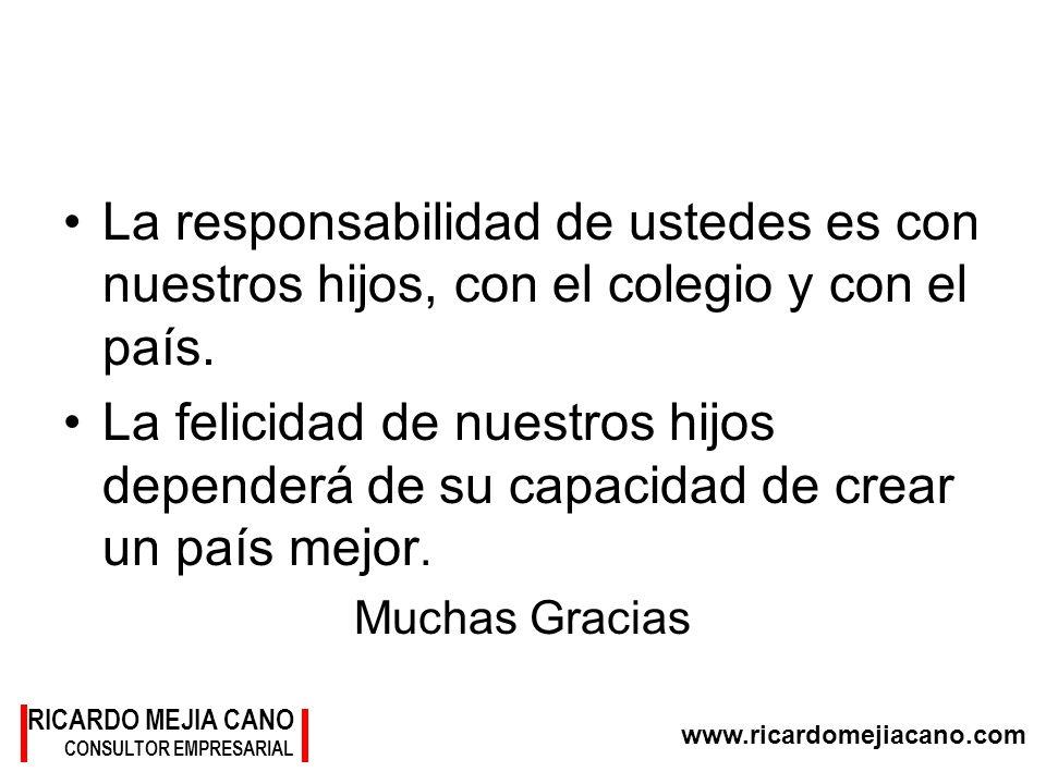 RICARDO MEJIA CANO CONSULTOR EMPRESARIAL www.ricardomejiacano.com La responsabilidad de ustedes es con nuestros hijos, con el colegio y con el país. L