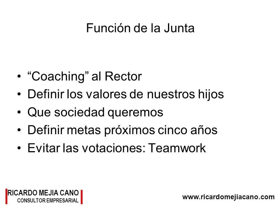 RICARDO MEJIA CANO CONSULTOR EMPRESARIAL www.ricardomejiacano.com Función de la Junta Coaching al Rector Definir los valores de nuestros hijos Que soc