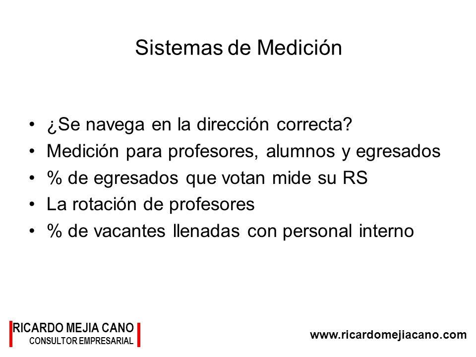 RICARDO MEJIA CANO CONSULTOR EMPRESARIAL www.ricardomejiacano.com Sistemas de Medición ¿Se navega en la dirección correcta? Medición para profesores,