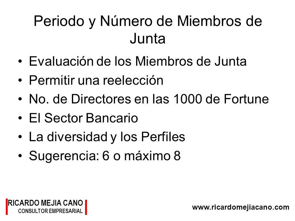 RICARDO MEJIA CANO CONSULTOR EMPRESARIAL www.ricardomejiacano.com Periodo y Número de Miembros de Junta Evaluación de los Miembros de Junta Permitir u