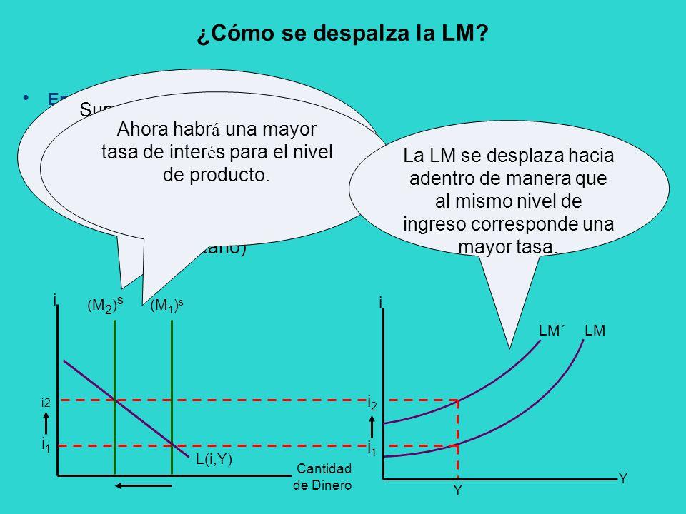¿Cómo se despalza la LM? En general cambios en la cantidad de dinero M causaran que i cambie a cada nivel de ingreso Y y esto genera el desplazamiento