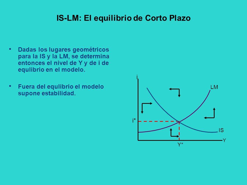 IS-LM: El equilibrio de Corto Plazo Dadas los lugares geométricos para la IS y la LM, se determina entonces el nivel de Y y de i de equlibrio en el mo