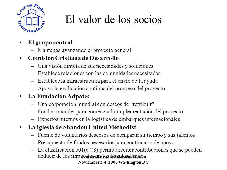 Conferencia sobre Honduras 2000 Noviember 3-4, 2000 Washington DC Conclusión Las corporaciones privadas mundiales sienten la obligación de retribuír en las regiones donde operan.