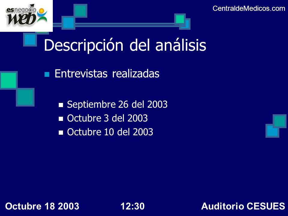 Descripción del análisis Entrevistas realizadas Septiembre 26 del 2003 Octubre 3 del 2003 Octubre 10 del 2003 CentraldeMedicos.com Octubre 18 200312:3