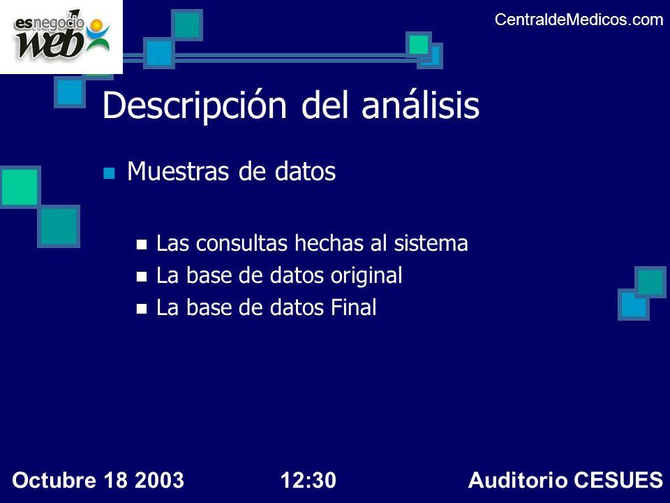Descripción del análisis Muestras de datos Las consultas hechas al sistema La base de datos original La base de datos Final CentraldeMedicos.com Octub