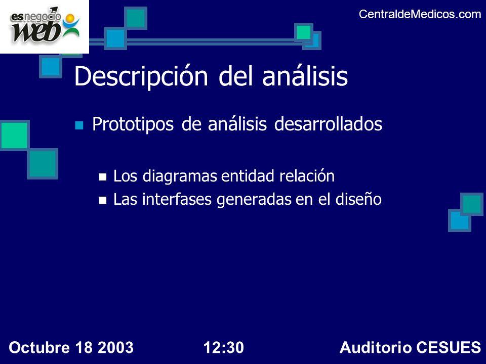 Descripción del análisis Prototipos de análisis desarrollados Los diagramas entidad relación Las interfases generadas en el diseño CentraldeMedicos.co