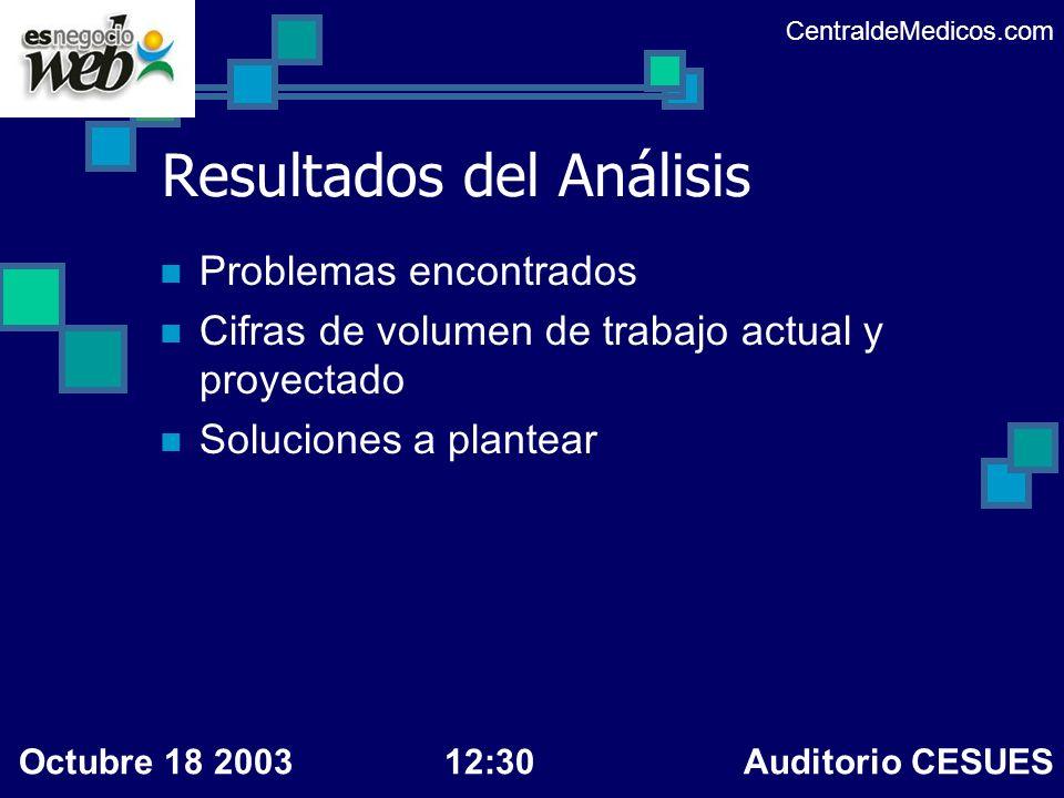 Resultados del Análisis Problemas encontrados Cifras de volumen de trabajo actual y proyectado Soluciones a plantear CentraldeMedicos.com Octubre 18 2