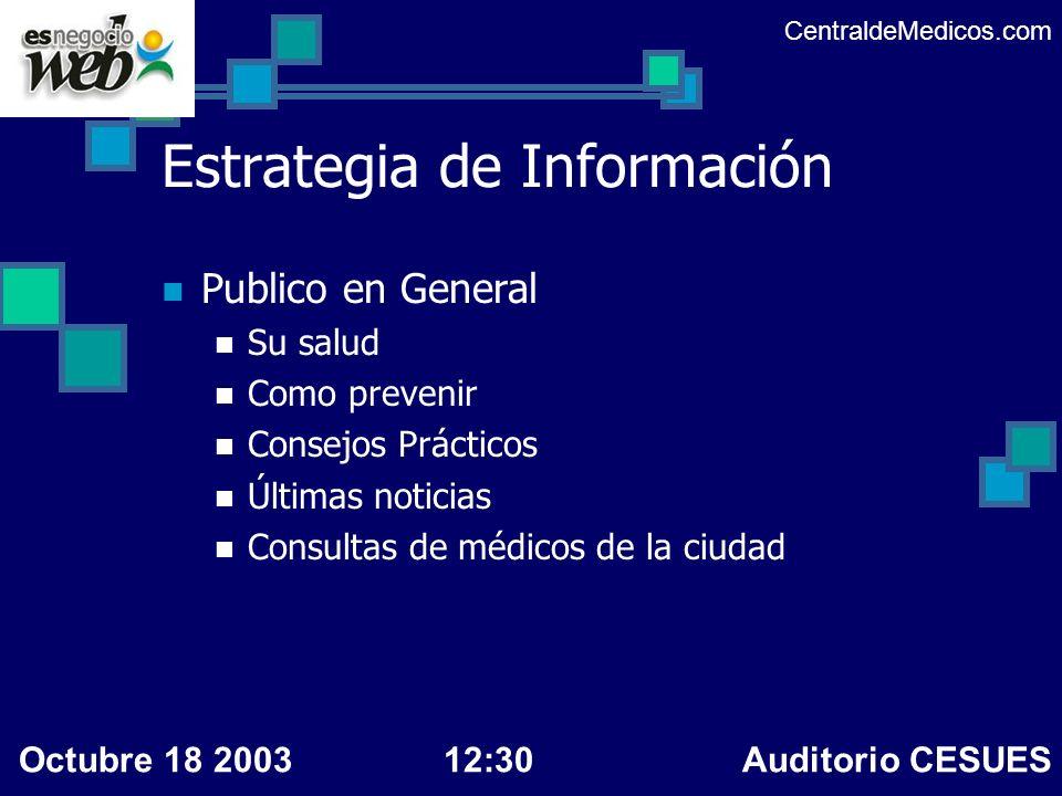 Estrategia de Información Publico en General Su salud Como prevenir Consejos Prácticos Últimas noticias Consultas de médicos de la ciudad CentraldeMed