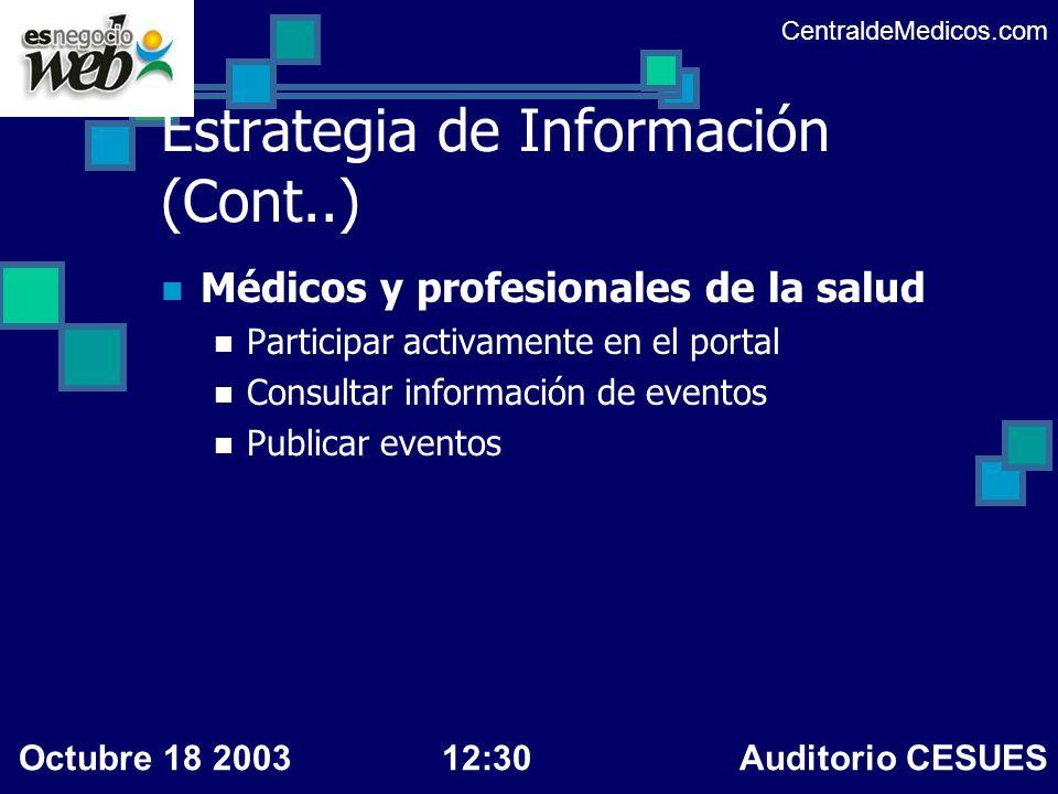 Estrategia de Información (Cont..) Médicos y profesionales de la salud Participar activamente en el portal Consultar información de eventos Publicar e
