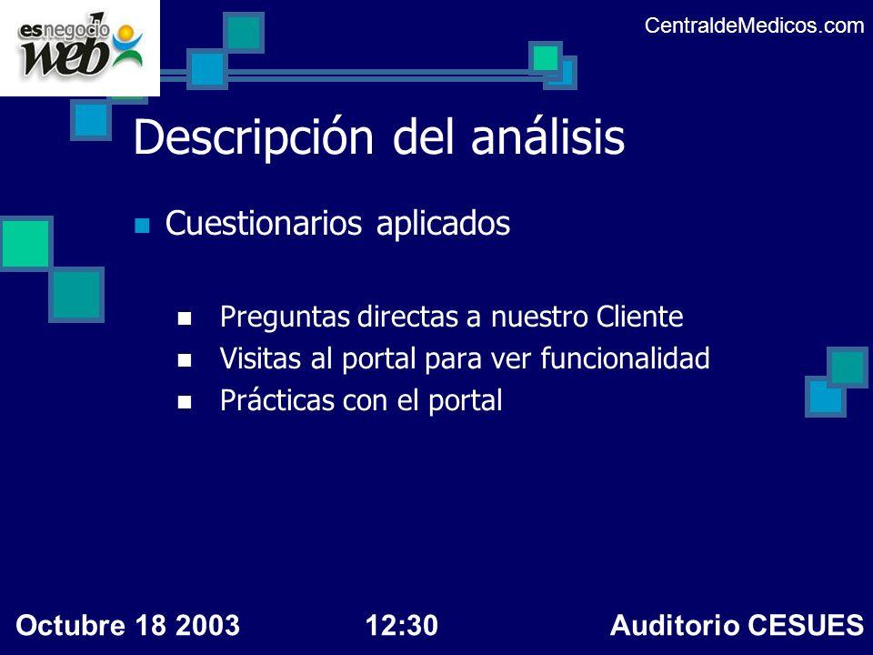 Descripción del análisis Entrevistas realizadas Septiembre 26 del 2003 Octubre 3 del 2003 Octubre 10 del 2003 CentraldeMedicos.com Octubre 18 200312:30 Auditorio CESUES