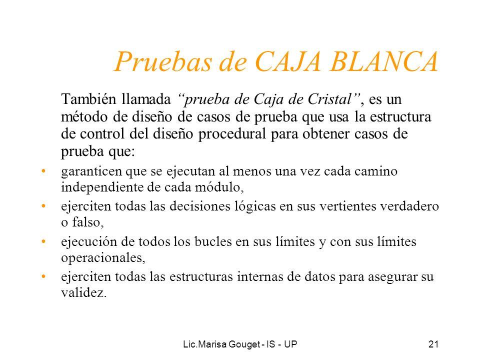 Lic.Marisa Gouget - IS - UP21 Pruebas de CAJA BLANCA También llamada prueba de Caja de Cristal, es un método de diseño de casos de prueba que usa la e