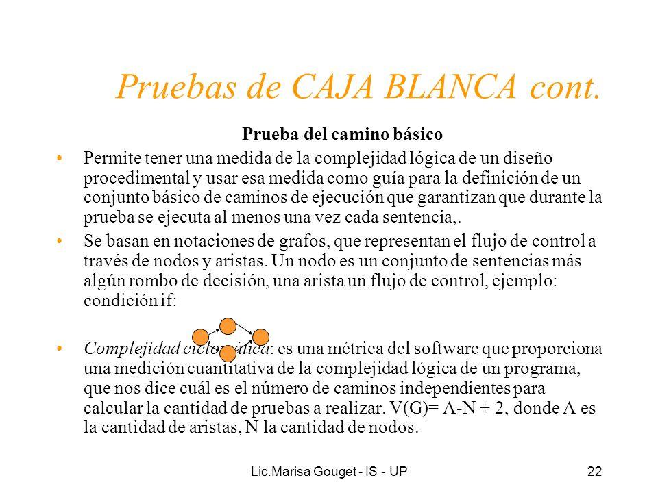Lic.Marisa Gouget - IS - UP22 Pruebas de CAJA BLANCA cont. Prueba del camino básico Permite tener una medida de la complejidad lógica de un diseño pro