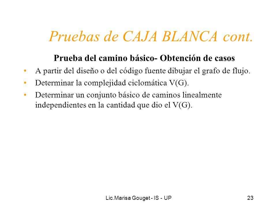 Lic.Marisa Gouget - IS - UP23 Pruebas de CAJA BLANCA cont. Prueba del camino básico- Obtención de casos A partir del diseño o del código fuente dibuja
