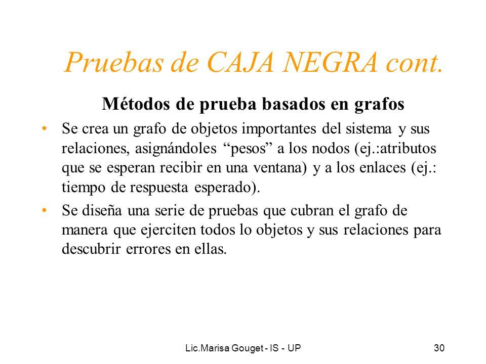 Lic.Marisa Gouget - IS - UP30 Pruebas de CAJA NEGRA cont. Métodos de prueba basados en grafos Se crea un grafo de objetos importantes del sistema y su
