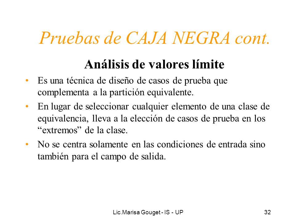 Lic.Marisa Gouget - IS - UP32 Pruebas de CAJA NEGRA cont. Análisis de valores límite Es una técnica de diseño de casos de prueba que complementa a la