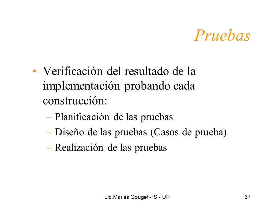 Lic.Marisa Gouget - IS - UP37 Pruebas Verificación del resultado de la implementación probando cada construcción: –Planificación de las pruebas –Diseñ