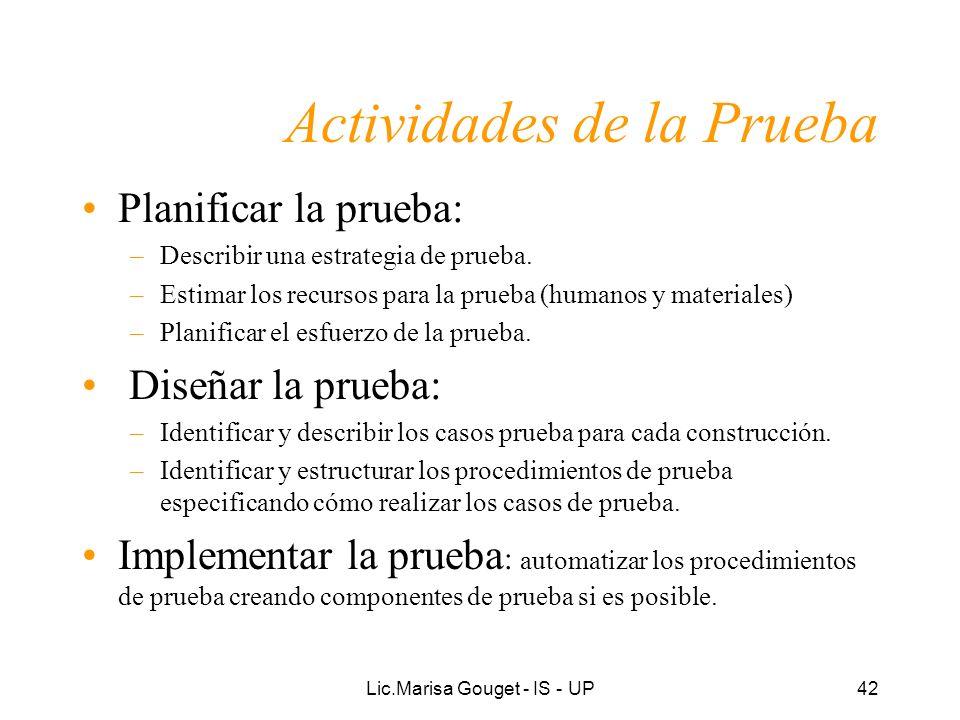Lic.Marisa Gouget - IS - UP42 Actividades de la Prueba Planificar la prueba: –Describir una estrategia de prueba. –Estimar los recursos para la prueba
