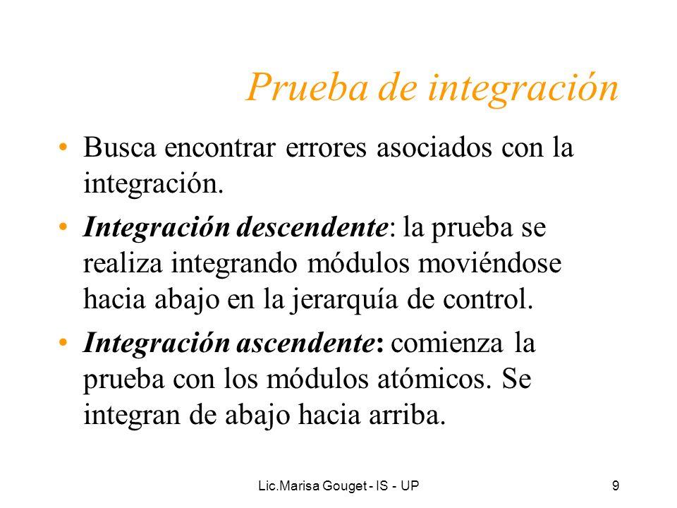 Lic.Marisa Gouget - IS - UP40 Trabajadores de la Prueba Diseñador de pruebas: responsable por la integridad del modelo de pruebas, de la planificación, del diseño de las pruebas, de los procedimientos, y de la evaluación.