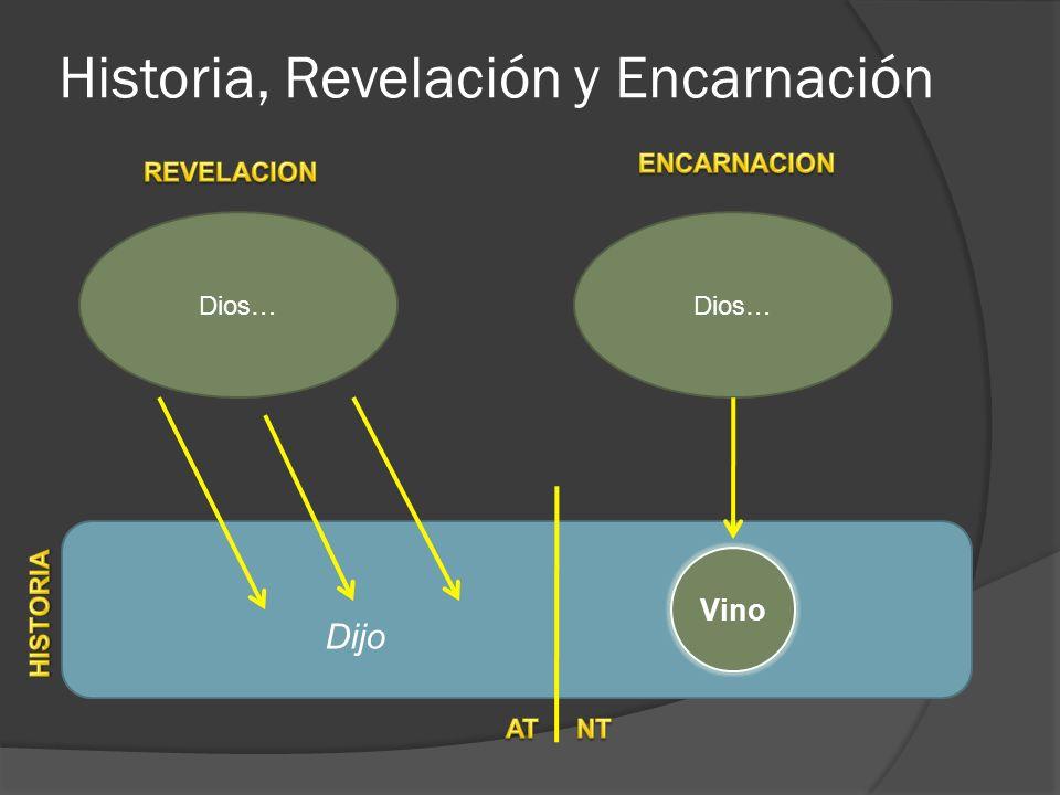 Historia, Revelación y Encarnación Dios… Dijo Vino