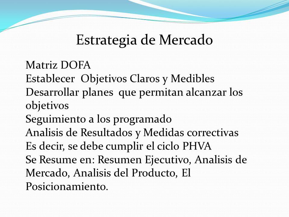 Estrategia de Mercado Matriz DOFA Establecer Objetivos Claros y Medibles Desarrollar planes que permitan alcanzar los objetivos Seguimiento a los prog